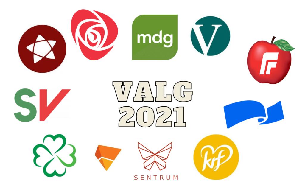 valg 2021, partiguide